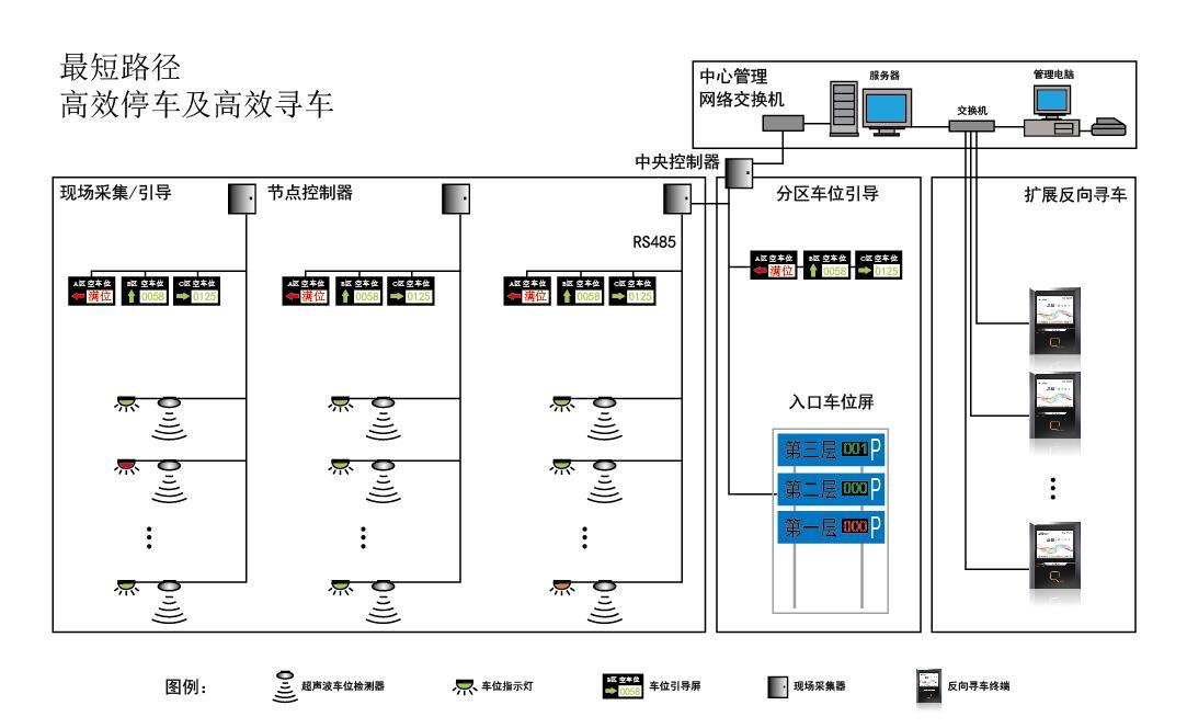 智能办公室设计平面图