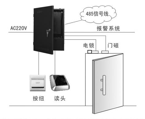 门磁输出信号电路图